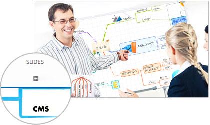download iMindMap 8 slick presentations
