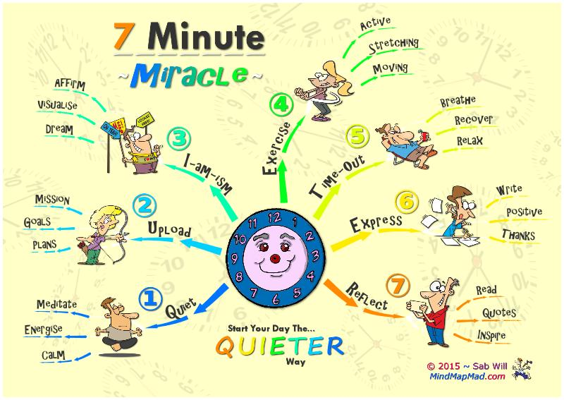 7 Minute Miracle: 'The QUIETER Way'
