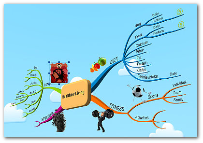 imindmap 9 review 3D view
