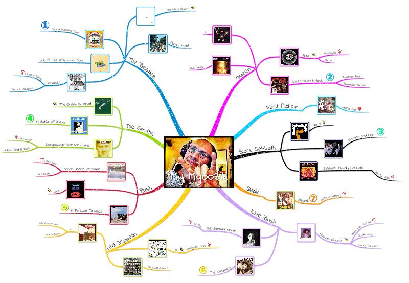 A Magical Musical Mind Map Tour